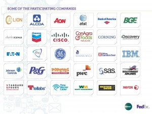 Some_of_the_Participating_Companies